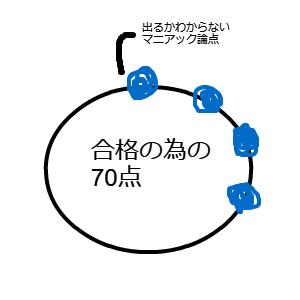 Cocolog_oekaki_2017_10_02_22_01