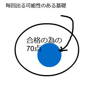 Cocolog_oekaki_2017_10_02_22_18